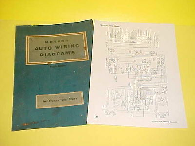 1955 desoto firedome owners manual diagram of jack
