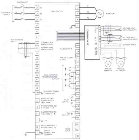 abb acs 600 user manual