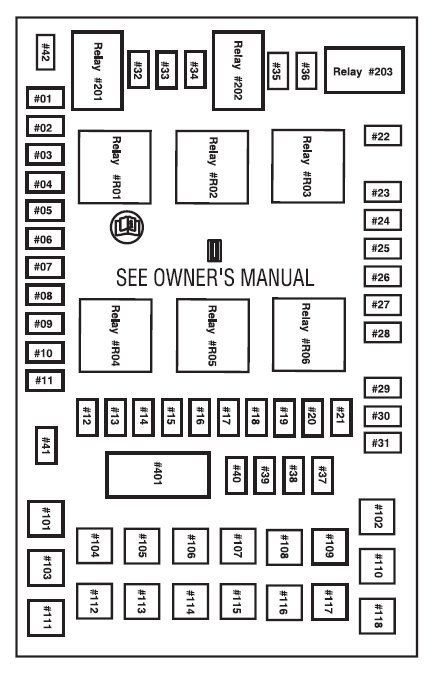 2006 ford f150 owners manual fuses