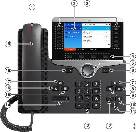 cisco ip phone user manual