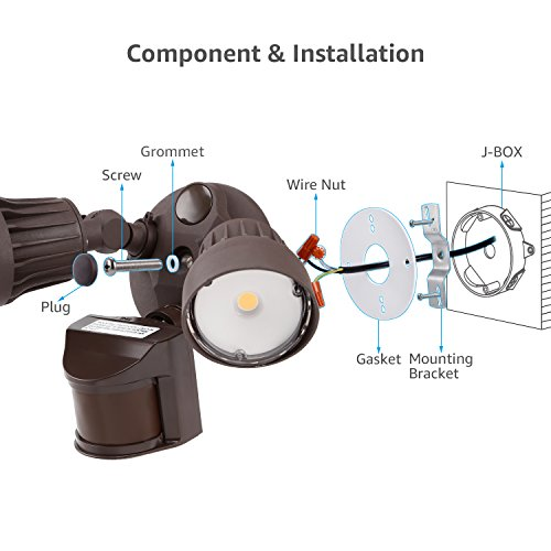 leonlite 2 head led outdoor security floodlight manual